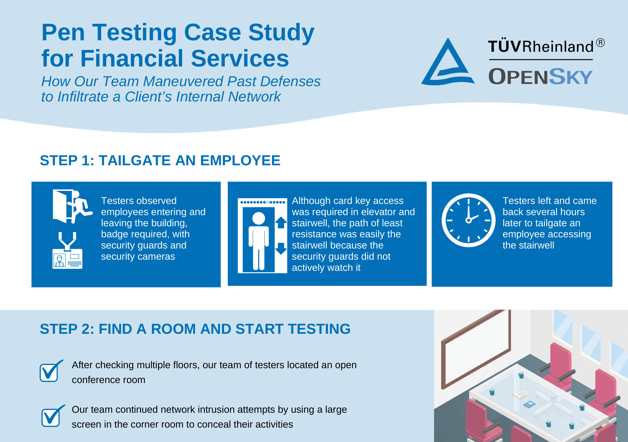 A day in the life of a Pen Tester: how our Test Team
